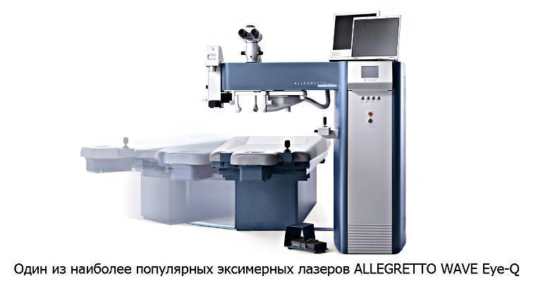 Эксимерные лазеры для коррекции зрения в офтальмологии